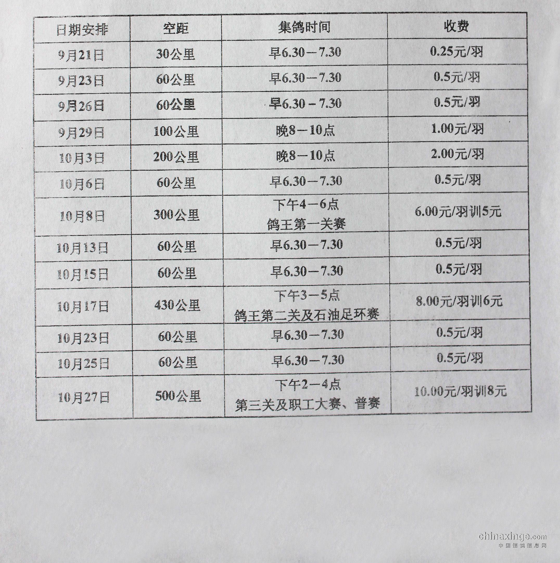 开封职工信鸽协会2012年秋季放飞计划