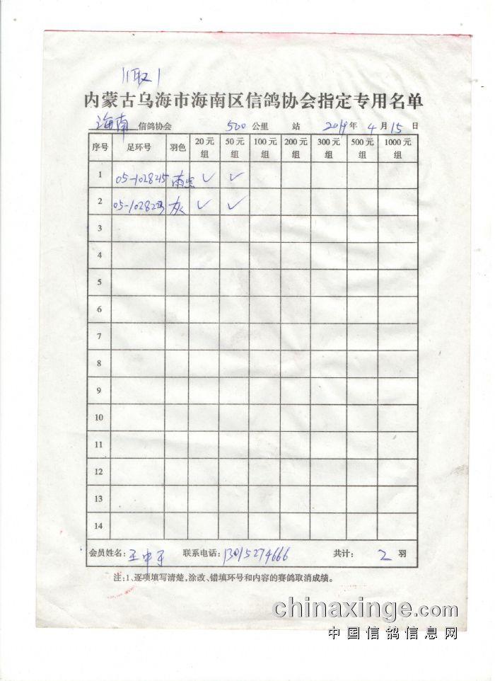 决赛指定名单